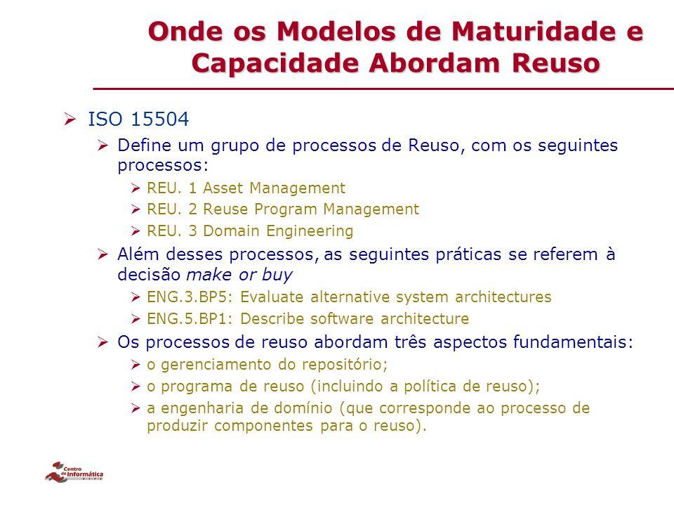Onde os Modelos de Maturidade e Capacidade Abordam Reuso  ISO 15504  Define um grupo de processos de Reuso, com os seguintes processos:  REU. 1 Ass