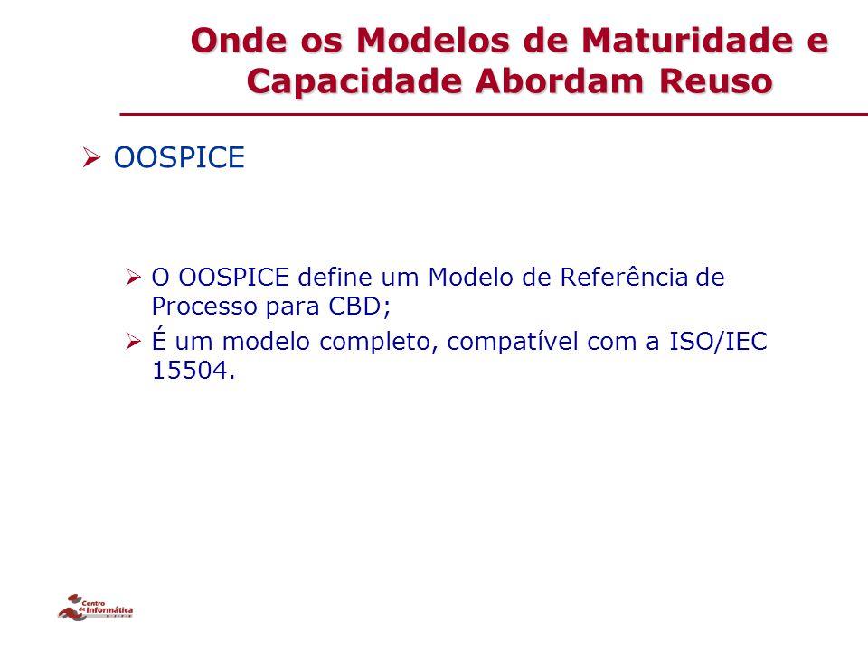 Onde os Modelos de Maturidade e Capacidade Abordam Reuso  OOSPICE  O OOSPICE define um Modelo de Referência de Processo para CBD;  É um modelo comp