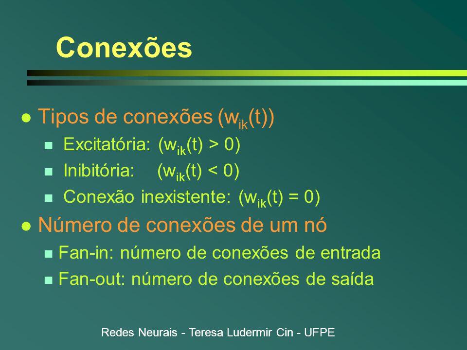 Redes Neurais - Teresa Ludermir Cin - UFPE Conexões l Tipos de conexões (w ik (t)) n Excitatória: (w ik (t) > 0) n Inibitória: (w ik (t) < 0) n Conexão inexistente: (w ik (t) = 0) l Número de conexões de um nó n Fan-in: número de conexões de entrada n Fan-out: número de conexões de saída