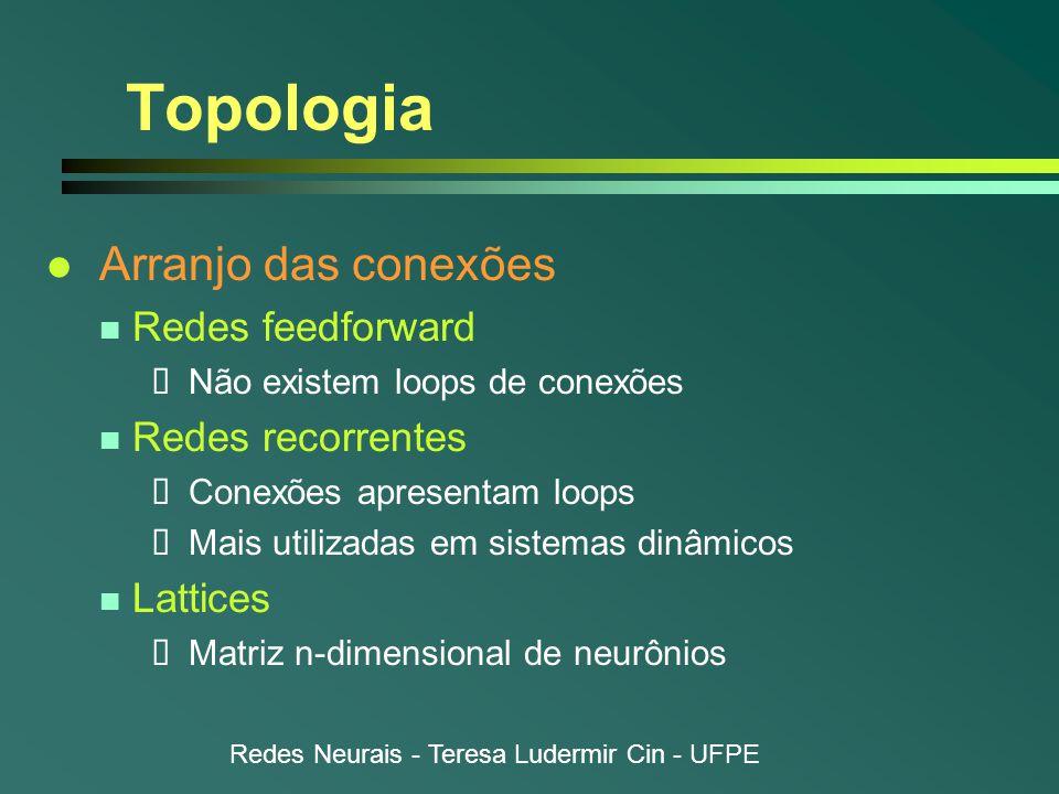 Redes Neurais - Teresa Ludermir Cin - UFPE Topologia l Arranjo das conexões n Redes feedforward  Não existem loops de conexões n Redes recorrentes  Conexões apresentam loops  Mais utilizadas em sistemas dinâmicos n Lattices  Matriz n-dimensional de neurônios