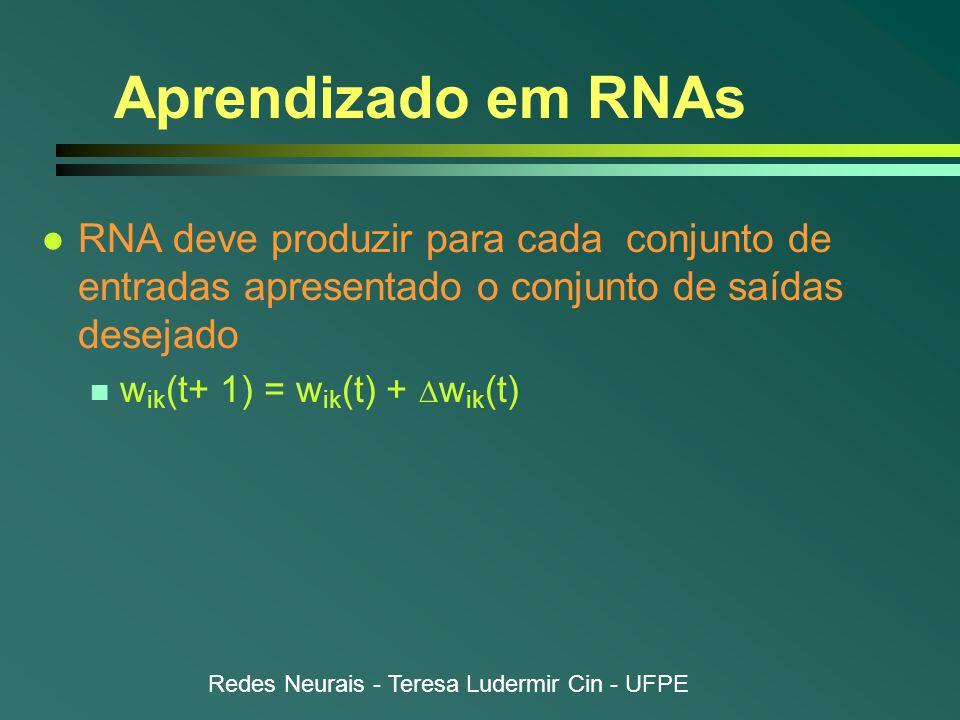 Redes Neurais - Teresa Ludermir Cin - UFPE Aprendizado em RNAs l RNA deve produzir para cada conjunto de entradas apresentado o conjunto de saídas desejado w ik (t+ 1) = w ik (t) +  w ik (t)