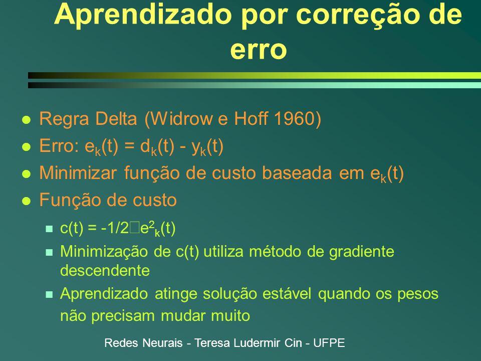 Redes Neurais - Teresa Ludermir Cin - UFPE Aprendizado por correção de erro l Regra Delta (Widrow e Hoff 1960) l Erro: e k (t) = d k (t) - y k (t) l Minimizar função de custo baseada em e k (t) l Função de custo c(t) = -1/2  e 2 k (t) n Minimização de c(t) utiliza método de gradiente descendente n Aprendizado atinge solução estável quando os pesos não precisam mudar muito
