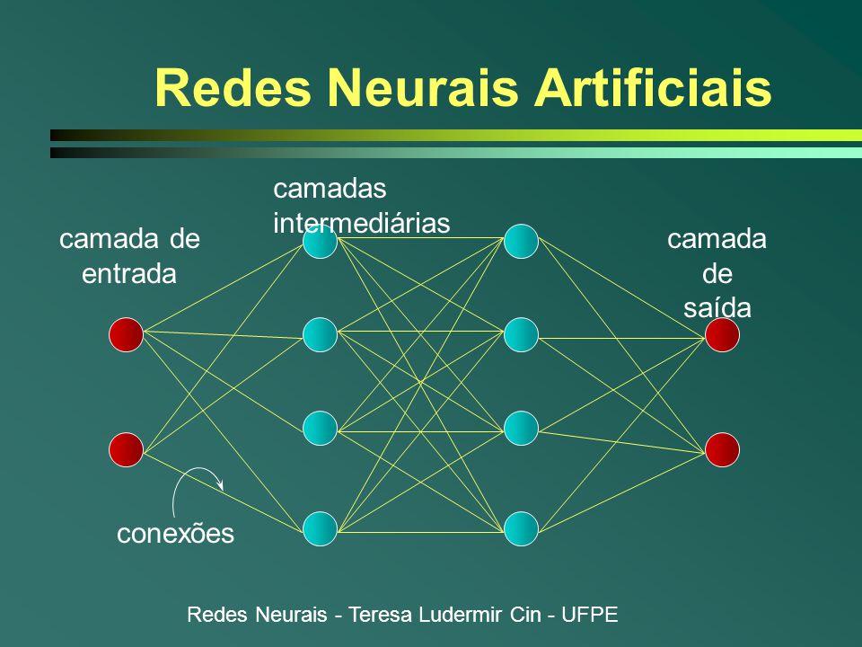 Redes Neurais - Teresa Ludermir Cin - UFPE Funções de ativação l Funções de ativação mais comuns n a(t + 1) = u(t) (linear) n a(t + 1) = a(t + 1) = 1/(1 + e - u(t) ) (sigmoid logística) a(t + 1) = (1 - e - u(t) ) (tangente hiperbólica) (1 +e - u(t) ) 1, se u(t)   0, se u(t)    (threshold ou limiar)
