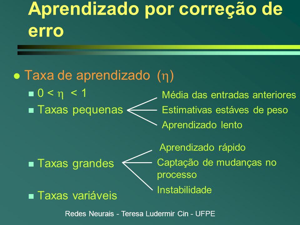 Redes Neurais - Teresa Ludermir Cin - UFPE Aprendizado por correção de erro Taxa de aprendizado (  ) 0 <  < 1 n Taxas pequenas n Taxas grandes n Taxas variáveis Média das entradas anteriores Estimativas estáves de peso Aprendizado lento Aprendizado rápido Captação de mudanças no processo Instabilidade