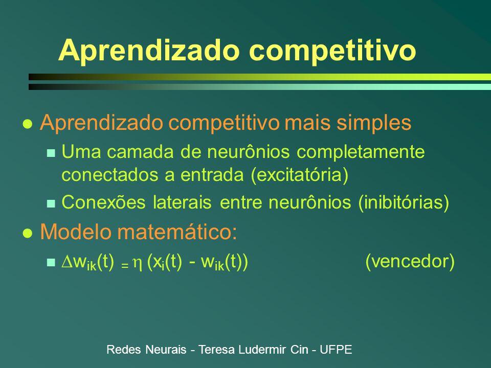 Redes Neurais - Teresa Ludermir Cin - UFPE Aprendizado competitivo l Aprendizado competitivo mais simples n Uma camada de neurônios completamente conectados a entrada (excitatória) n Conexões laterais entre neurônios (inibitórias) l Modelo matemático:  w ik (t) =  (x i (t) - w ik (t)) (vencedor)