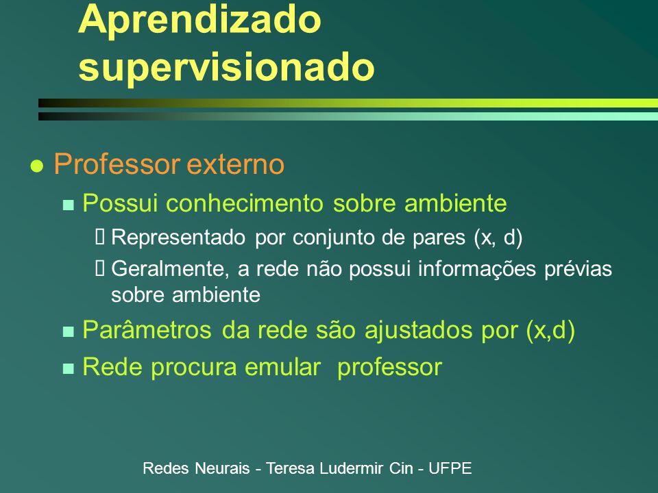 Redes Neurais - Teresa Ludermir Cin - UFPE Aprendizado supervisionado l Professor externo n Possui conhecimento sobre ambiente  Representado por conjunto de pares (x, d)  Geralmente, a rede não possui informações prévias sobre ambiente n Parâmetros da rede são ajustados por (x,d) n Rede procura emular professor