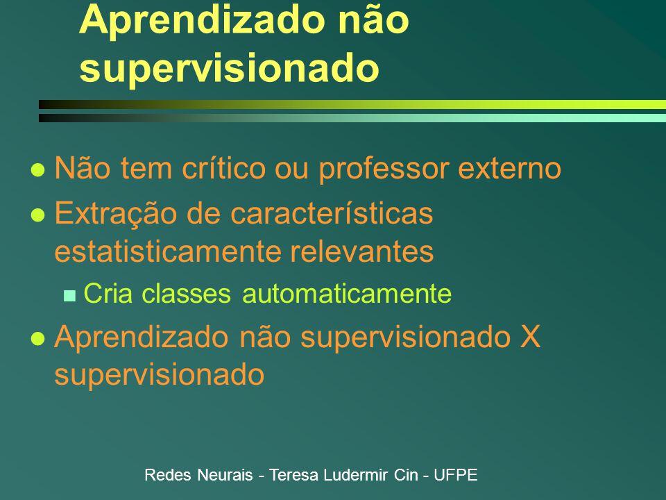 Redes Neurais - Teresa Ludermir Cin - UFPE Aprendizado não supervisionado l Não tem crítico ou professor externo l Extração de características estatisticamente relevantes n Cria classes automaticamente l Aprendizado não supervisionado X supervisionado