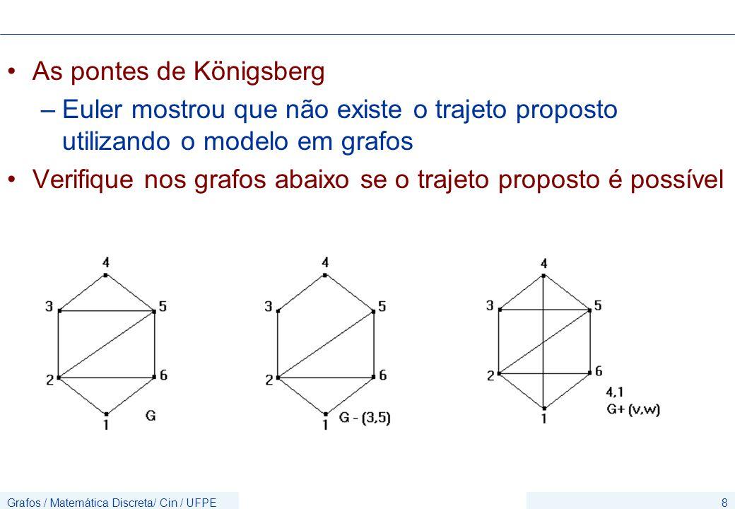 Grafos / Matemática Discreta/ Cin / UFPE19 G = (V,E) –V é um conjunto finito não-vazio de vértices (ou nós) –E é um conjunto de pares não ordenados de elementos distintos de V, chamados de arestas –Cada aresta e pertencente ao conjunto E será denotada pelo par de vértices {x,y} que a forma –Dizemos que os vértices x e y são extremos (ou extremidades) da aresta e.