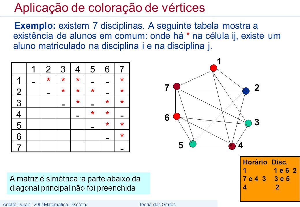 Adolfo Duran - 2004Matemática Discreta/ Grafos Teoria dos Grafos CIn/UFPE Aplicação de coloração de vértices Exemplo: existem 7 disciplinas. A seguint