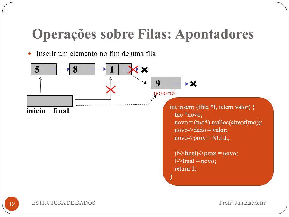 Operações sobre Filas: Apontadores 12 Inserir um elemento no fim de uma fila ESTRUTURA DE DADOS Profa.