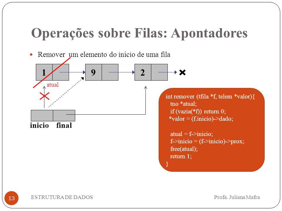 Operações sobre Filas: Apontadores 13 Remover um elemento do início de uma fila ESTRUTURA DE DADOS Profa.