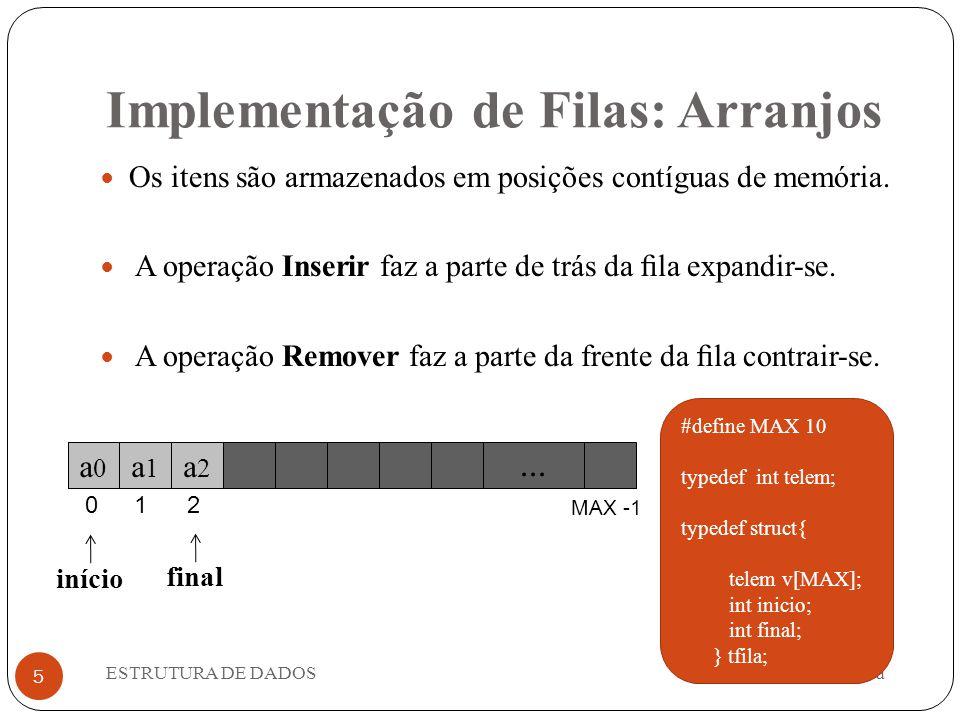Implementação de Filas: Arranjos 5 Os itens são armazenados em posições contíguas de memória.