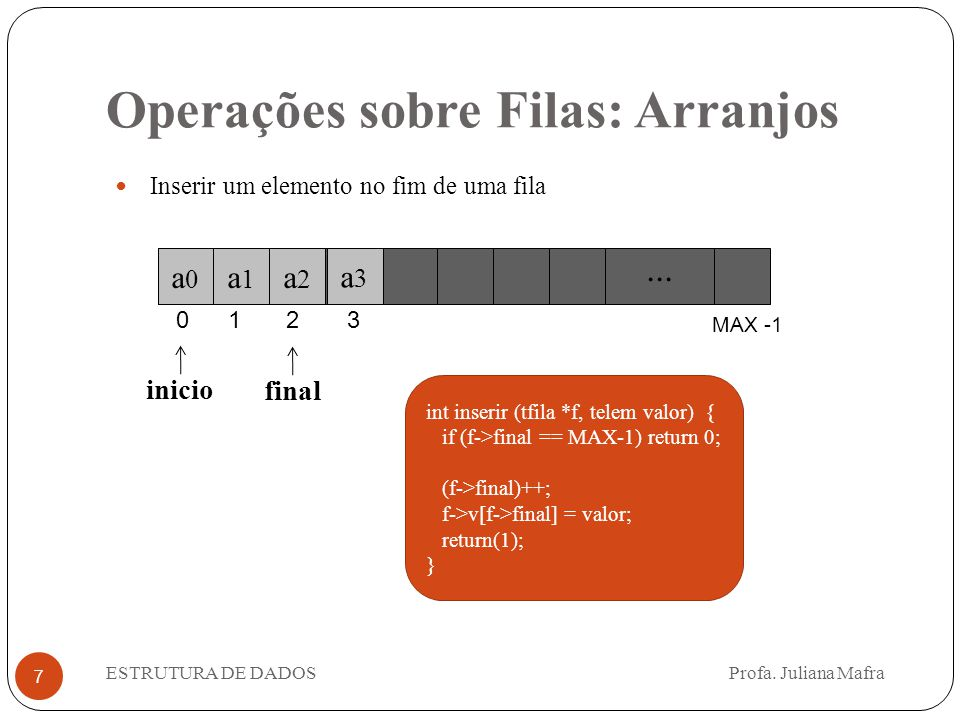 Operações sobre Filas: Arranjos 7 Inserir um elemento no fim de uma fila ESTRUTURA DE DADOS Profa.