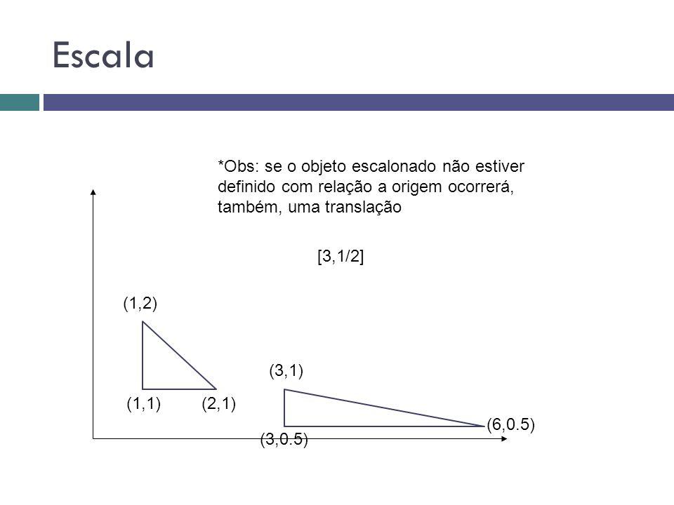 Escala (1,1) (1,2) (2,1) (3,0.5) (6,0.5) (3,1) [3,1/2] *Obs: se o objeto escalonado não estiver definido com relação a origem ocorrerá, também, uma translação