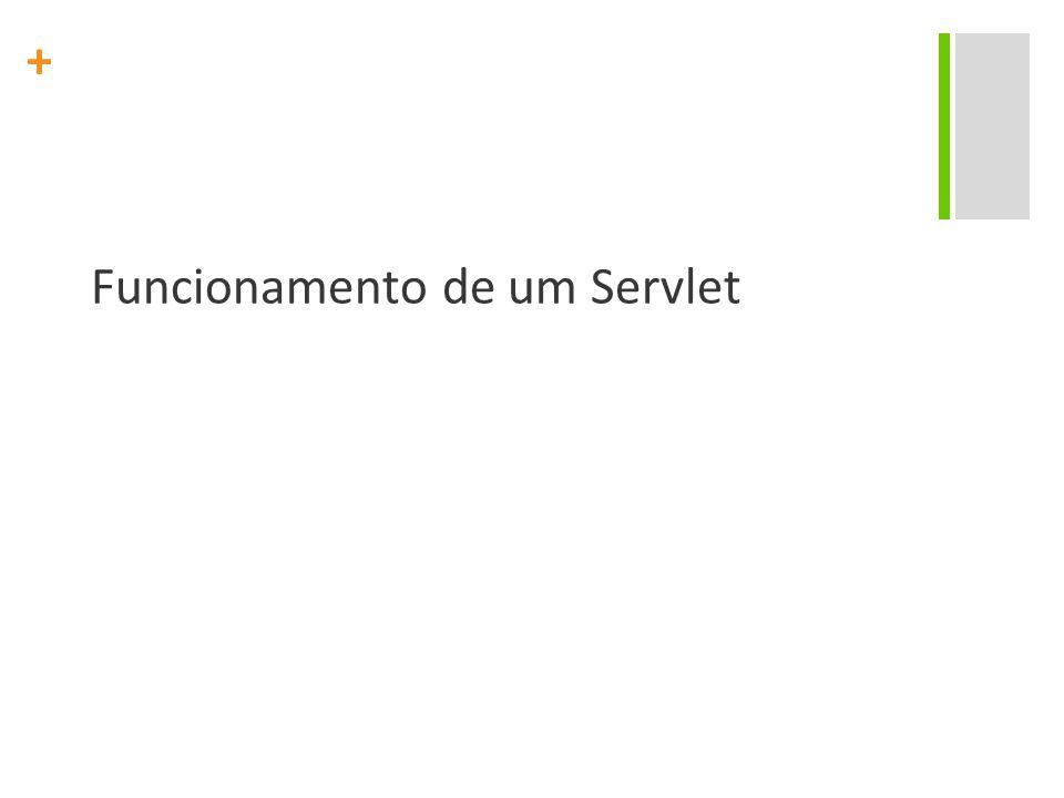 + Funcionamento de um Servlet