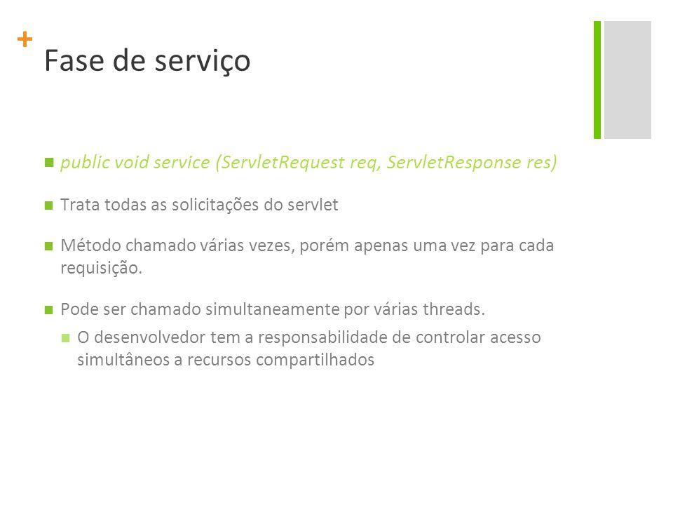 + Fase de serviço public void service (ServletRequest req, ServletResponse res) Trata todas as solicitações do servlet Método chamado várias vezes, po