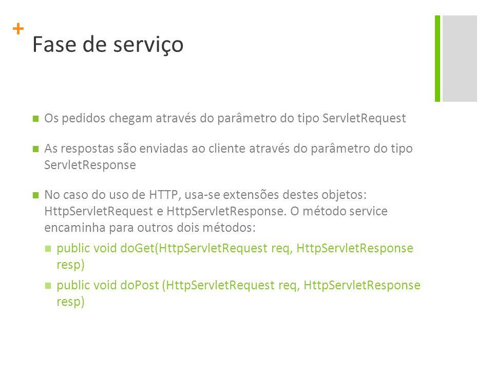 + Fase de serviço Os pedidos chegam através do parâmetro do tipo ServletRequest As respostas são enviadas ao cliente através do parâmetro do tipo Serv