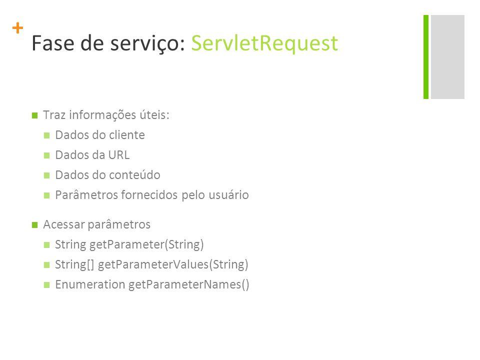 + Fase de serviço: ServletRequest Traz informações úteis: Dados do cliente Dados da URL Dados do conteúdo Parâmetros fornecidos pelo usuário Acessar p