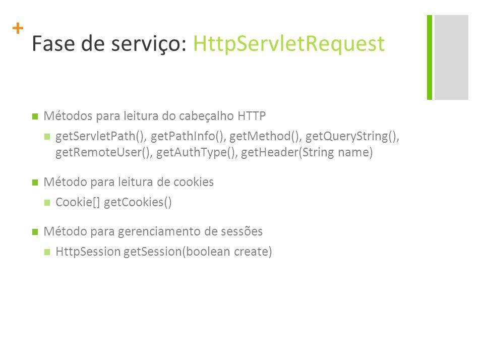 + Fase de serviço: HttpServletRequest Métodos para leitura do cabeçalho HTTP getServletPath(), getPathInfo(), getMethod(), getQueryString(), getRemote