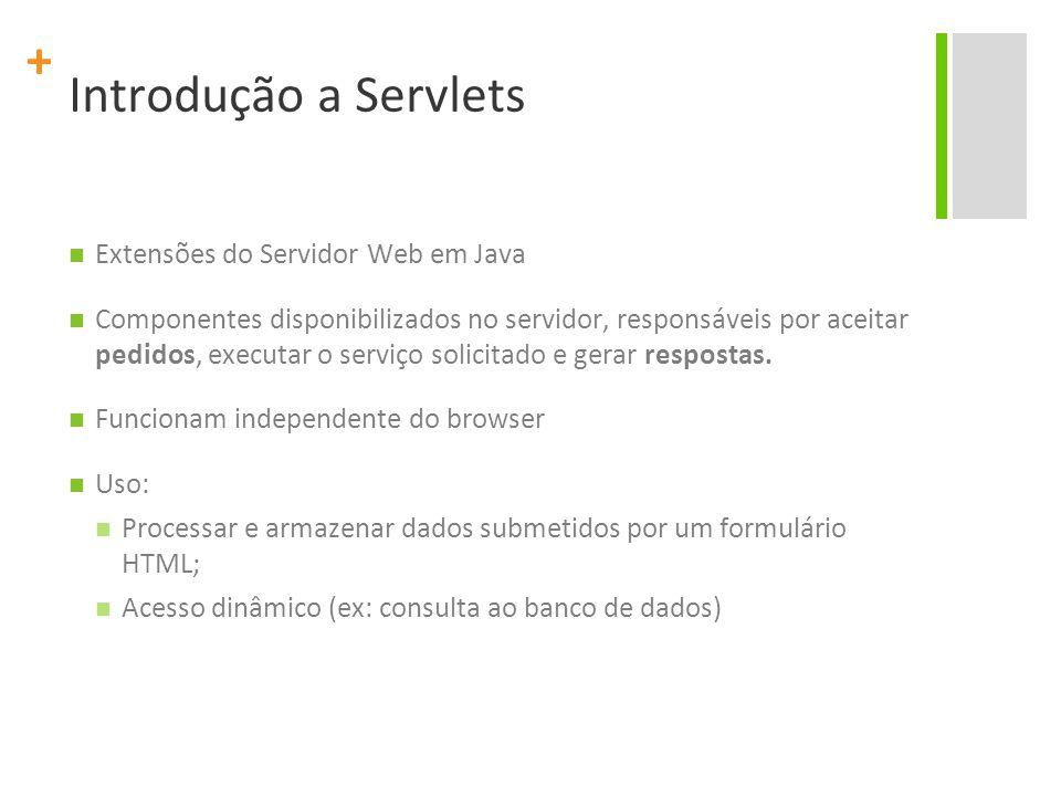 + Introdução a Servlets Extensões do Servidor Web em Java Componentes disponibilizados no servidor, responsáveis por aceitar pedidos, executar o servi