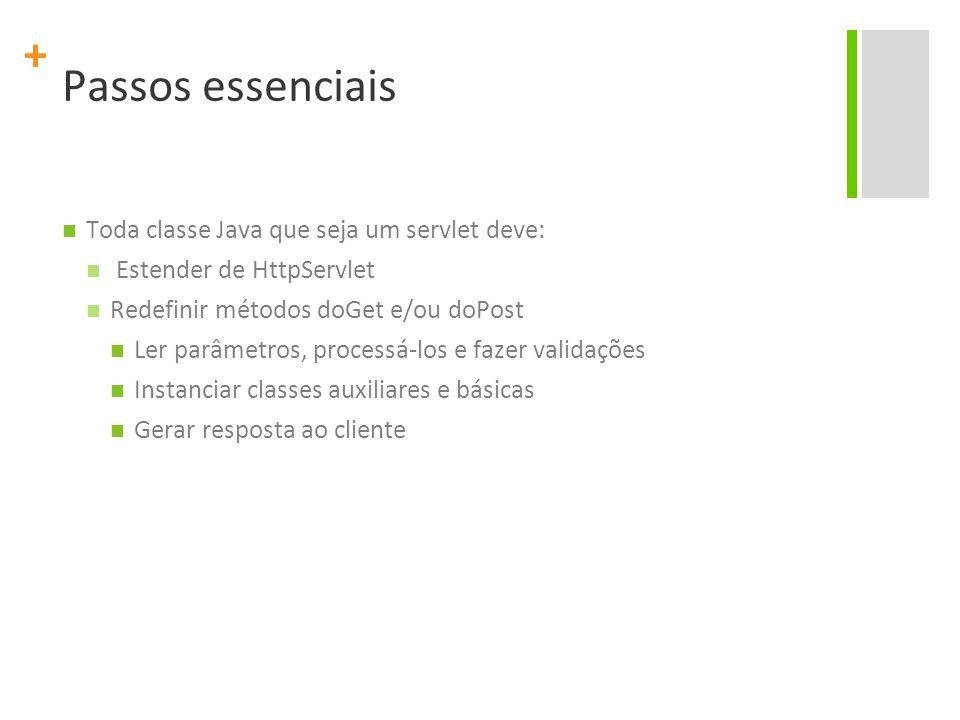 + Passos essenciais Toda classe Java que seja um servlet deve: Estender de HttpServlet Redefinir métodos doGet e/ou doPost Ler parâmetros, processá-lo