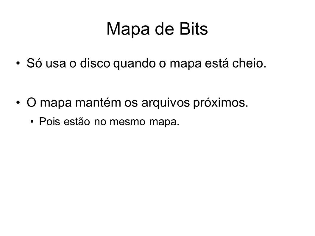 Mapa de Bits Só usa o disco quando o mapa está cheio. O mapa mantém os arquivos próximos. Pois estão no mesmo mapa.