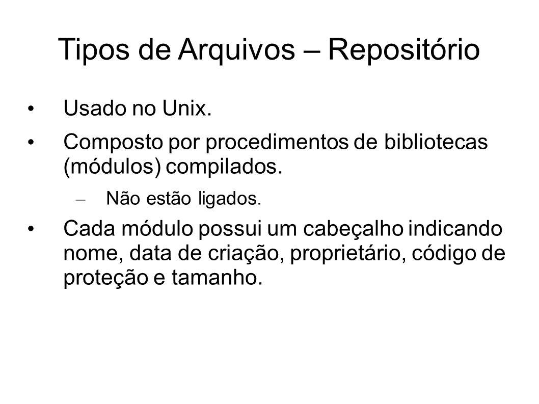 Tipos de Arquivos – Repositório Usado no Unix. Composto por procedimentos de bibliotecas (módulos) compilados. – Não estão ligados. Cada módulo possui