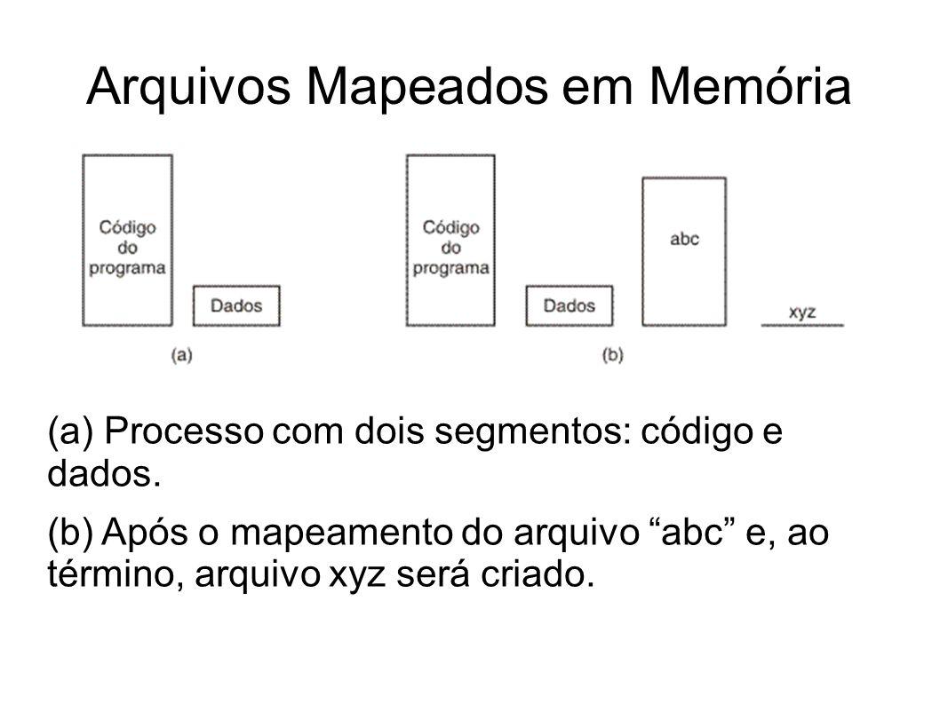 """Arquivos Mapeados em Memória (a) Processo com dois segmentos: código e dados. (b) Após o mapeamento do arquivo """"abc"""" e, ao término, arquivo xyz será c"""