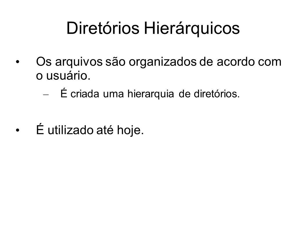 Diretórios Hierárquicos Os arquivos são organizados de acordo com o usuário. – É criada uma hierarquia de diretórios. É utilizado até hoje.