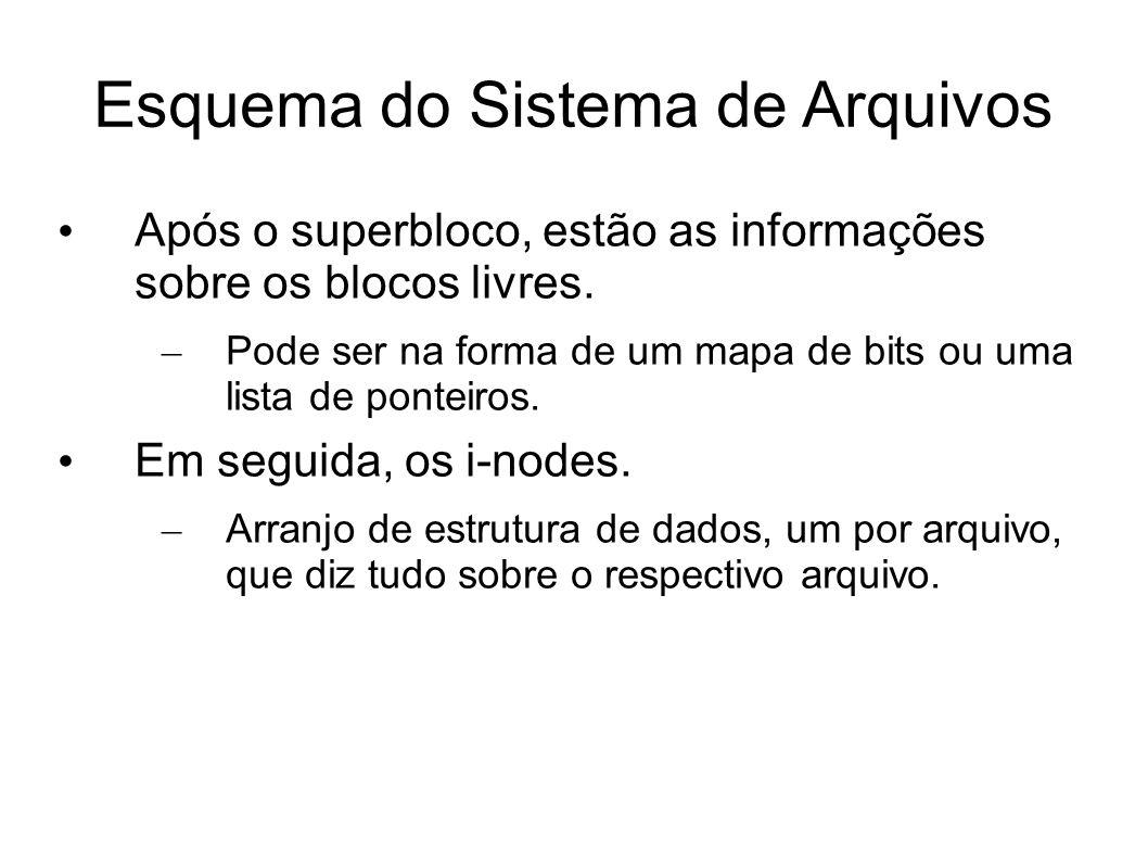 Esquema do Sistema de Arquivos Após o superbloco, estão as informações sobre os blocos livres.