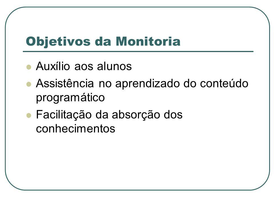 Objetivos da Monitoria Auxílio aos alunos Assistência no aprendizado do conteúdo programático Facilitação da absorção dos conhecimentos