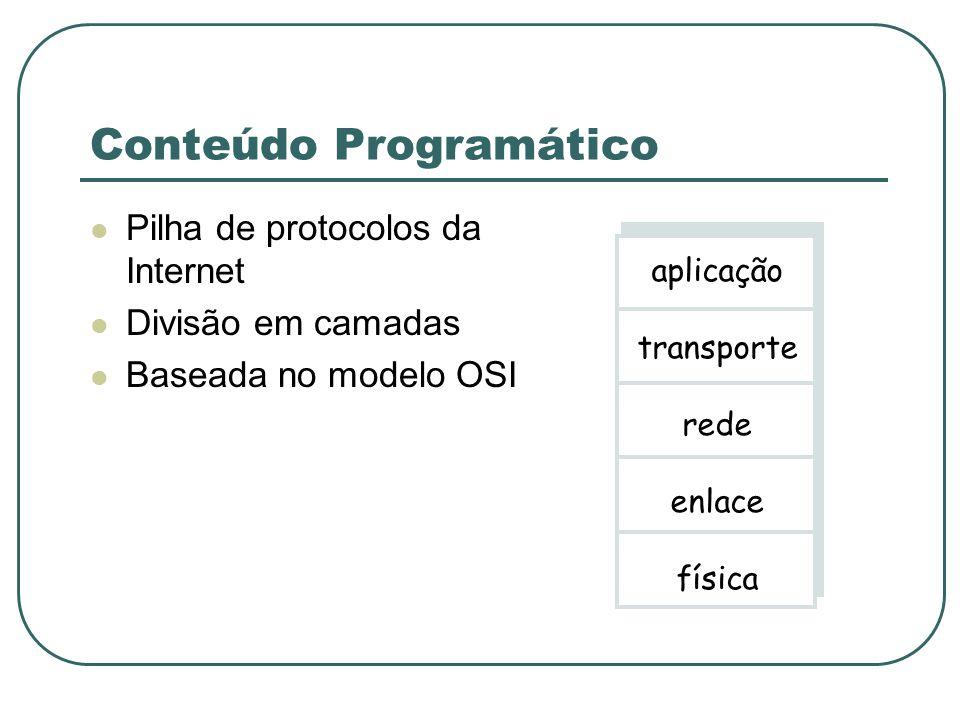 Conteúdo Programático Pilha de protocolos da Internet Divisão em camadas Baseada no modelo OSI aplicação transporte rede enlace física