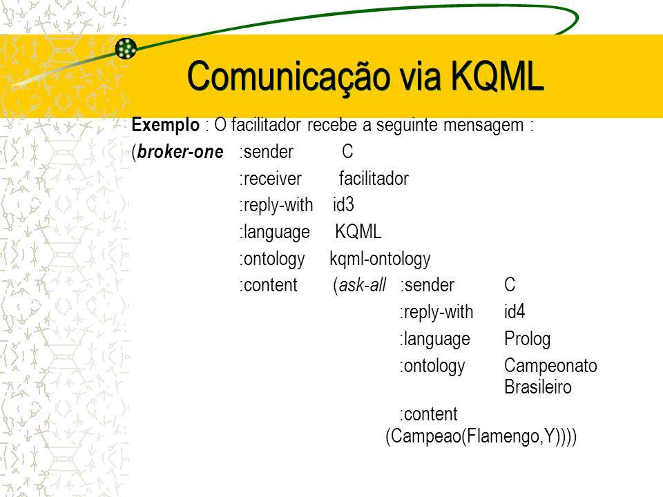 KQML - Knowledge Query and Manipulation Language KQML é uma linguagem de comunicação que dá suporte a agentes na identificação, conexão e troca de informação com outros agentes.