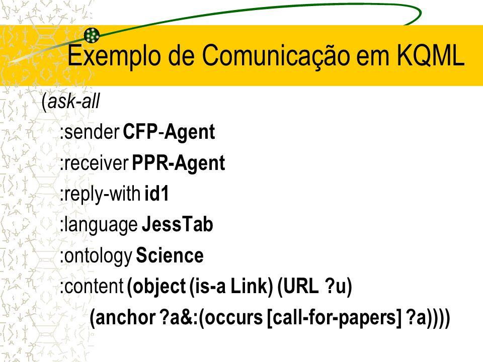Comunicação via KQML Exemplo (cont.) :E então, o agente facilitador envia para o agente C : ( forward :fromA :senderfacilitador :receiverC :in-reply-toid3 :reply-withid6 :languageKQML :ontologykqml-ontology :content( tell :receiver C :language Prolog :ontology C.
