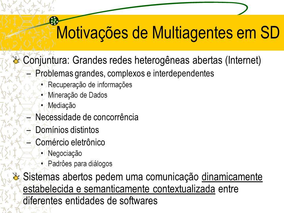 Roteiro Comunicação Cliente-Servidor Requisitos de comunicação de agentes cognitivos Comunicação em Nível de Conhecimento Vantagens do Modelo peer-to-