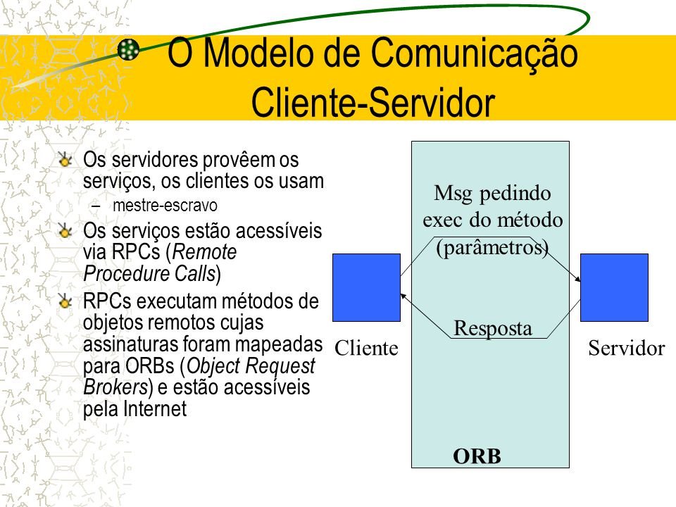 Exemplo de Comunicação em KQML ( ask-all :sender CFP - Agent :receiver PPR-Agent :reply-with id1 :language JessTab :ontology Science :content (object (is-a Link) (URL ?u) (anchor ?a&:(occurs [call-for-papers] ?a))))