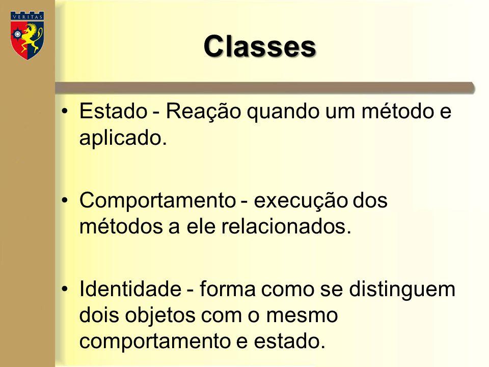 Definindo classes em Java class NomeDaClasse { CorpoDaClasse } O corpo de uma classe pode conter: –Atributos; –Métodos; –Construtores; –Outras classes...