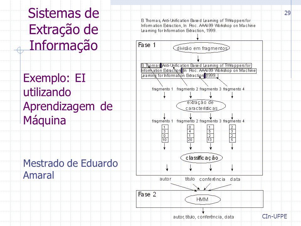 CIn-UFPE 29 Exemplo: EI utilizando Aprendizagem de Máquina Mestrado de Eduardo Amaral Sistemas de Extração de Informação