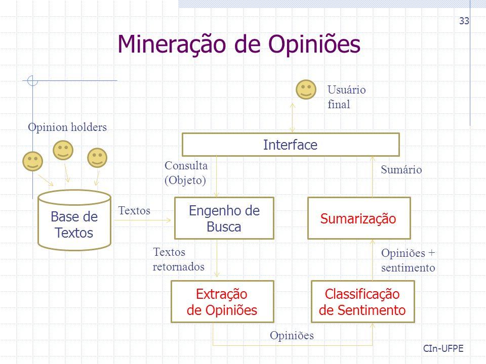CIn-UFPE 33 Mineração de Opiniões Base de Textos Engenho de Busca Opinion holders Usuário final Extração de Opiniões Classificação de Sentimento Sumar