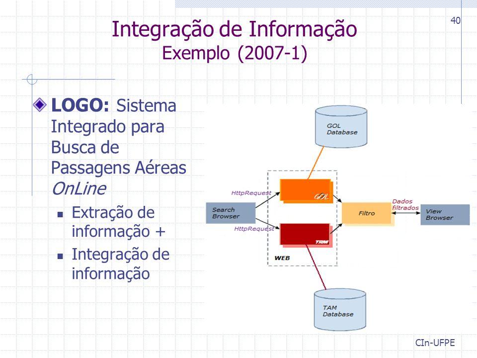 CIn-UFPE 40 Integração de Informação Exemplo (2007-1) LOGO: Sistema Integrado para Busca de Passagens Aéreas OnLine Extração de informação + Integraçã