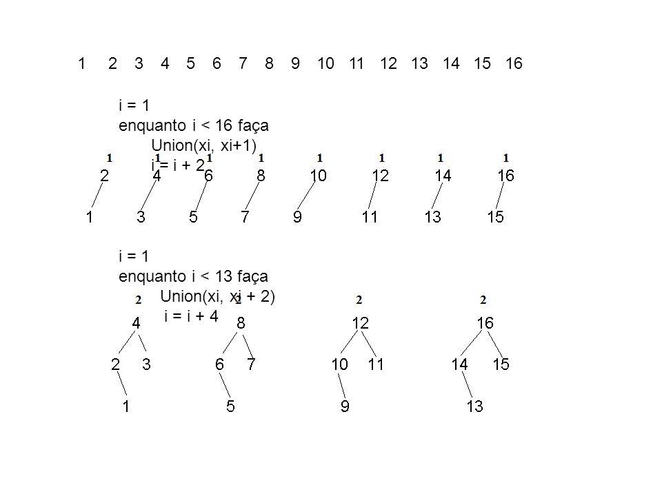 Union(x1, x5)