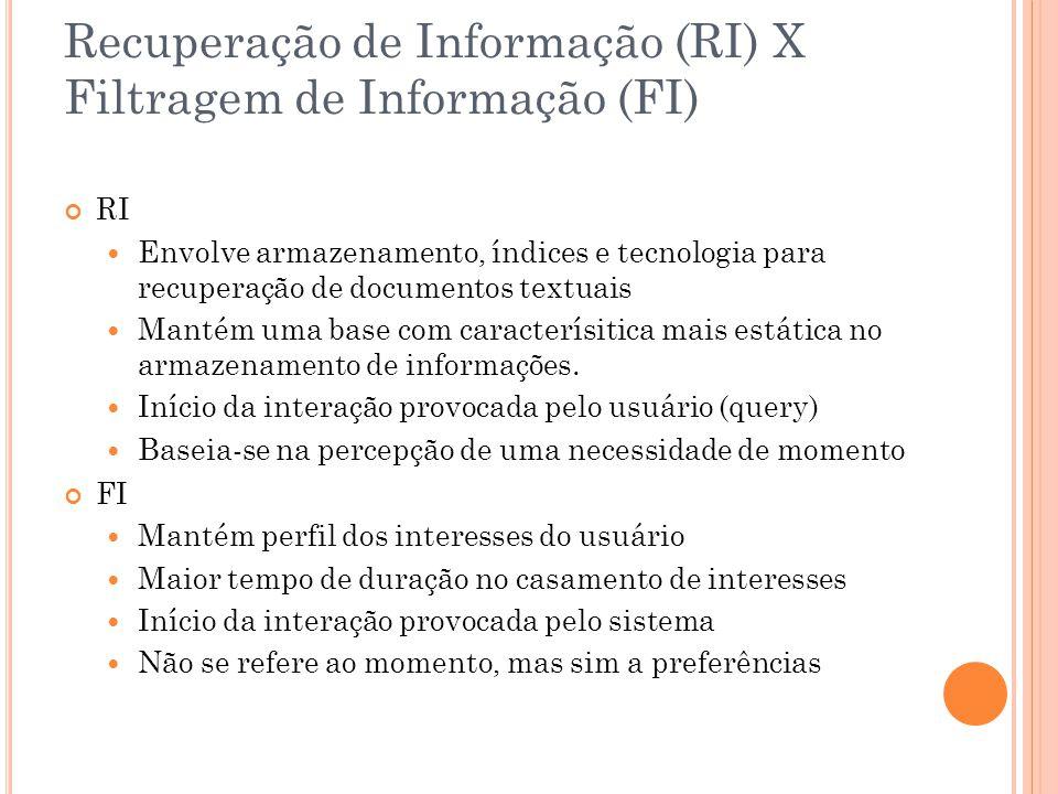 Recuperação de Informação (RI) X Filtragem de Informação (FI) RI Envolve armazenamento, índices e tecnologia para recuperação de documentos textuais M