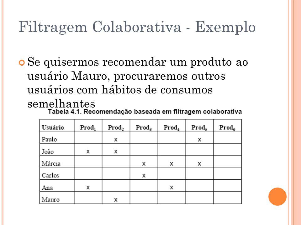 Filtragem Colaborativa - Exemplo Se quisermos recomendar um produto ao usuário Mauro, procuraremos outros usuários com hábitos de consumos semelhantes