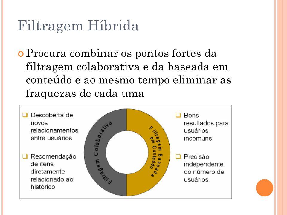 Filtragem Híbrida Procura combinar os pontos fortes da filtragem colaborativa e da baseada em conteúdo e ao mesmo tempo eliminar as fraquezas de cada