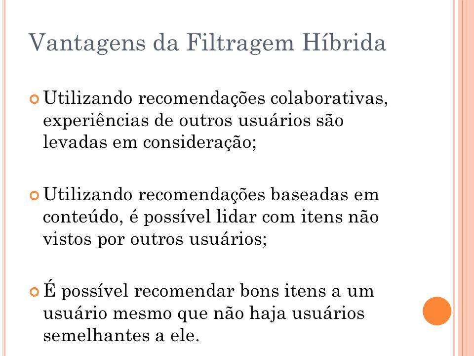 Vantagens da Filtragem Híbrida Utilizando recomendações colaborativas, experiências de outros usuários são levadas em consideração; Utilizando recomen