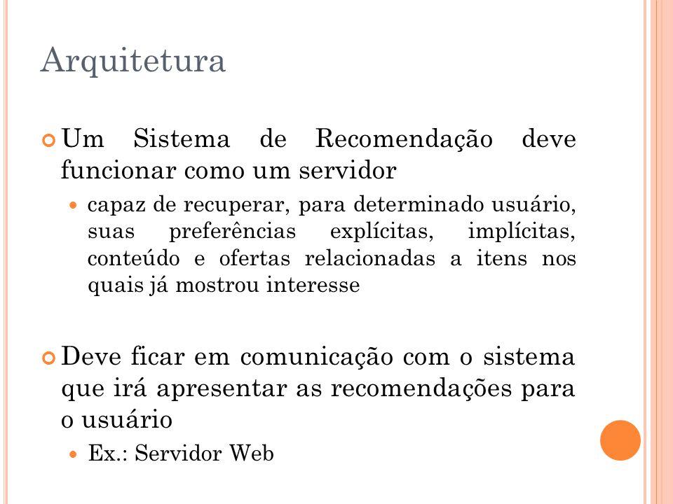 Arquitetura Um Sistema de Recomendação deve funcionar como um servidor capaz de recuperar, para determinado usuário, suas preferências explícitas, imp