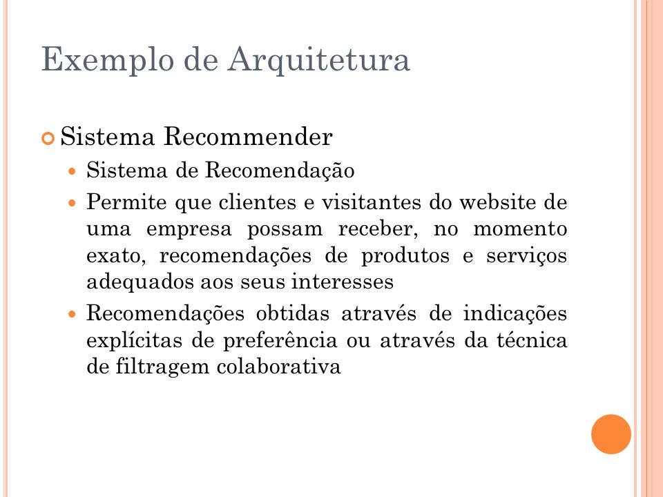 Exemplo de Arquitetura Sistema Recommender Sistema de Recomendação Permite que clientes e visitantes do website de uma empresa possam receber, no mome