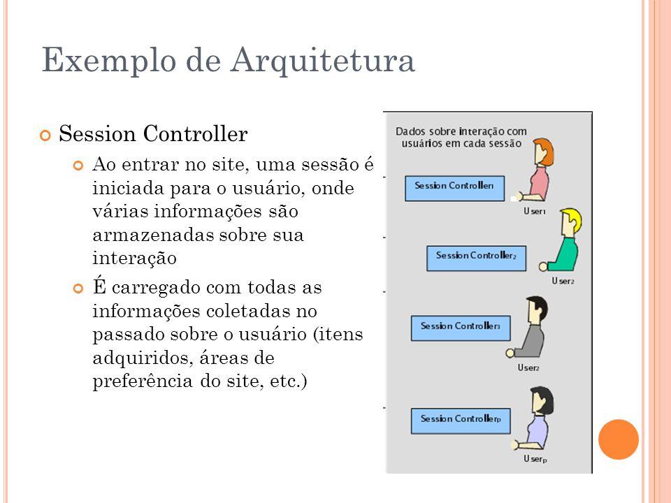 Exemplo de Arquitetura Session Controller Ao entrar no site, uma sessão é iniciada para o usuário, onde várias informações são armazenadas sobre sua i