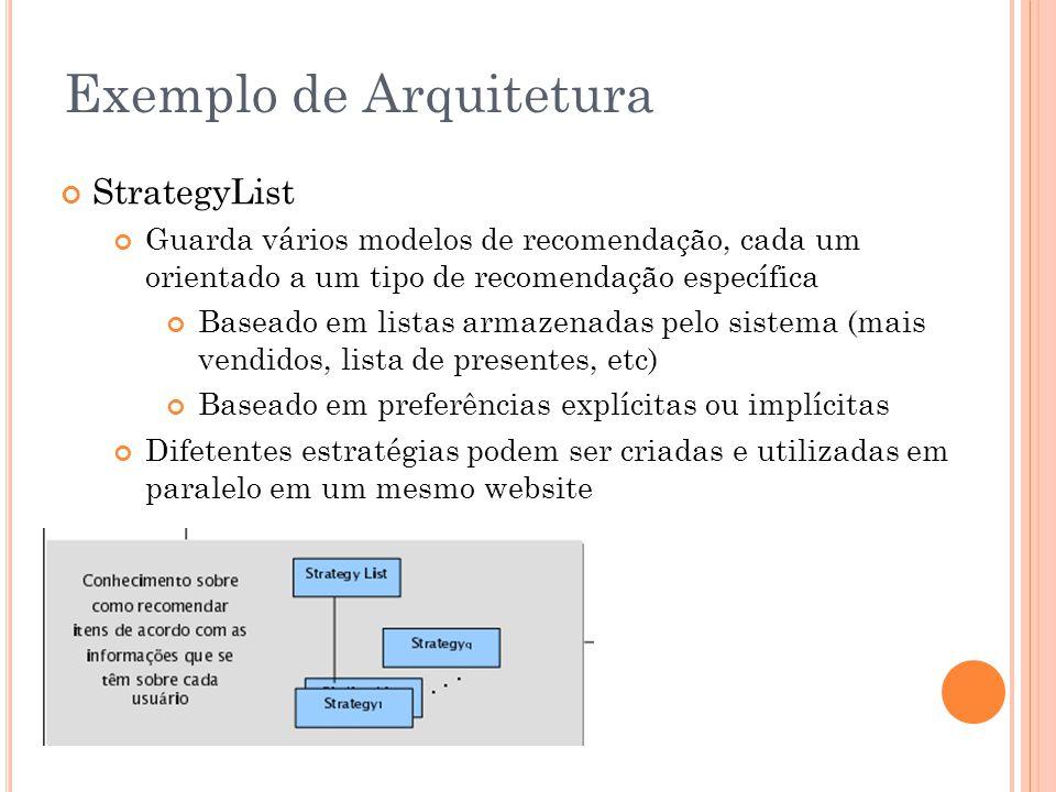 Exemplo de Arquitetura StrategyList Guarda vários modelos de recomendação, cada um orientado a um tipo de recomendação específica Baseado em listas ar