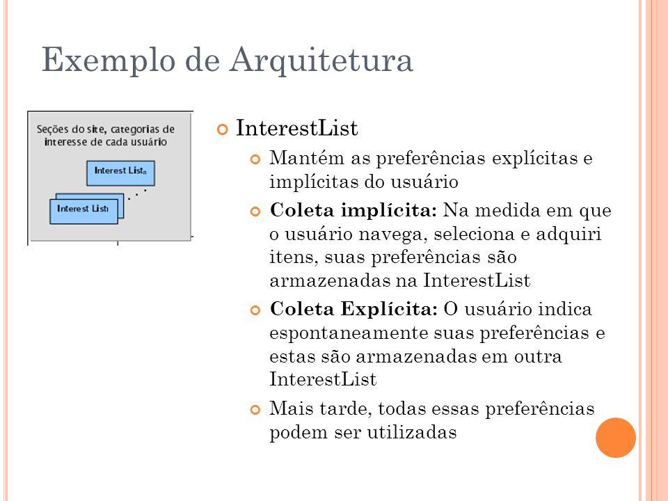 Exemplo de Arquitetura InterestList Mantém as preferências explícitas e implícitas do usuário Coleta implícita: Na medida em que o usuário navega, sel